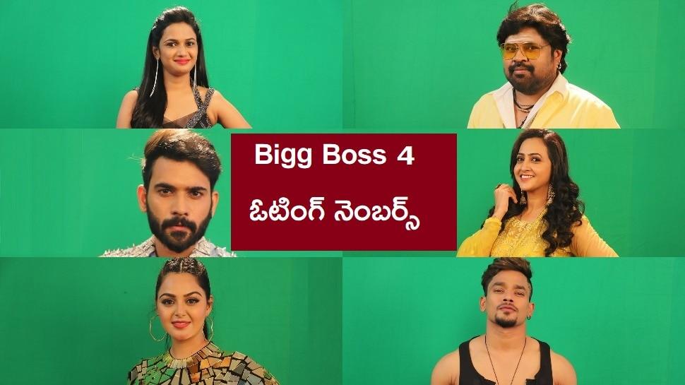 Bigg Boss Telugu 4 Voting Numbers: నామినేట్ అయిన కంటెస్టెంట్స్ ఓటింగ్ నెంబర్స్ ఇవే...