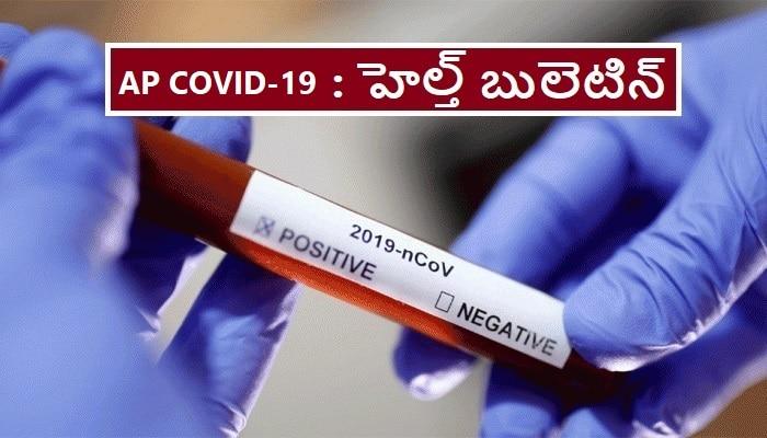 AP COVID-19 updates: ఏపీ కరోనా హెల్త్ బులెటిన్ అప్డేట్స్