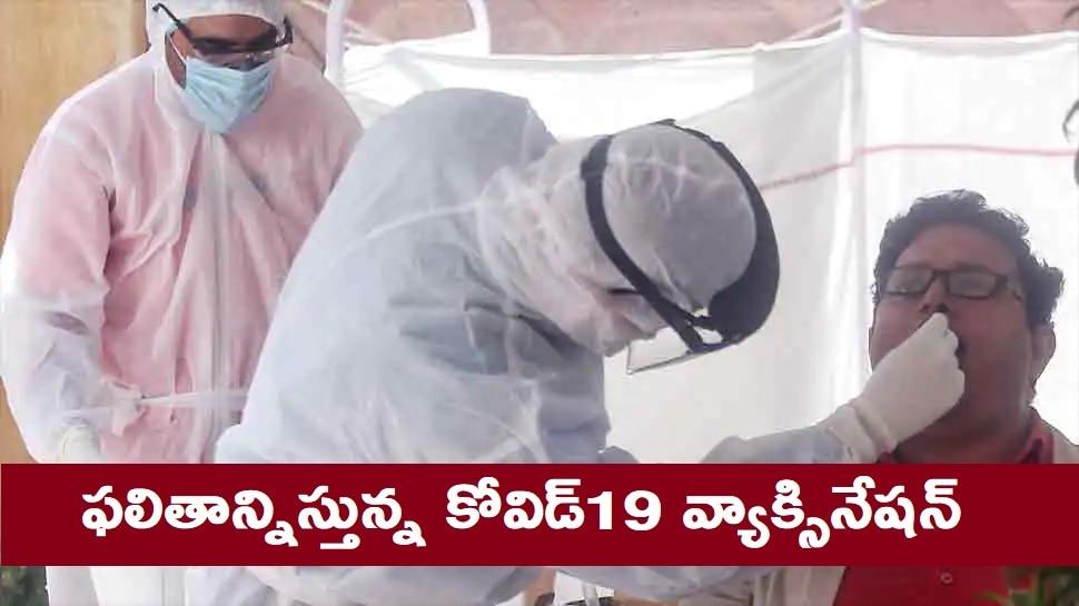 India Corona Cases Updates: దేశంలో భారీగా తగ్గుతున్న కరోనా కేసులు, Covid-19 మరణాలు
