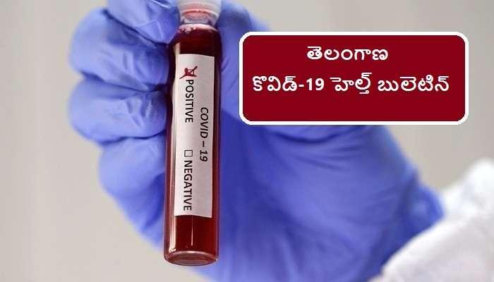 TS COVID-19 latest updates: తెలంగాణలో కరోనా కేసులపై లేటెస్ట్ అప్డేట్స్